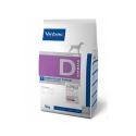 virbac-HPM Dog Dermatology Support (1)
