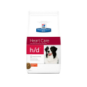 Hills Prescription Diet-PD Canine h/d (1)
