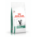 Royal Canin Veterinary Diets-Feline Satiety Support Weight Management (1)